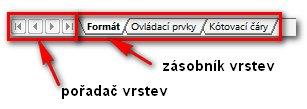 OpenOffice.org Draw je s to pracovat s vrstvami; přidávají a ubírají se v tomto zásobníku