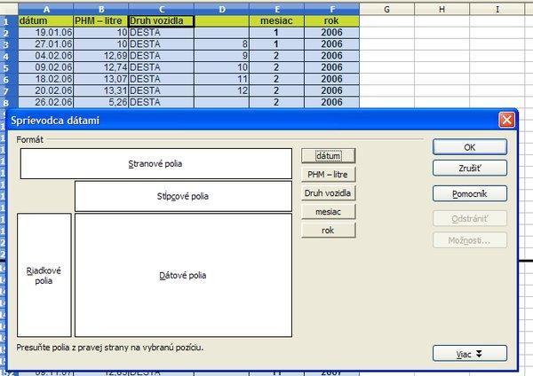 Príklad pre dáta bez vyplnenej hlavičky tabuľky