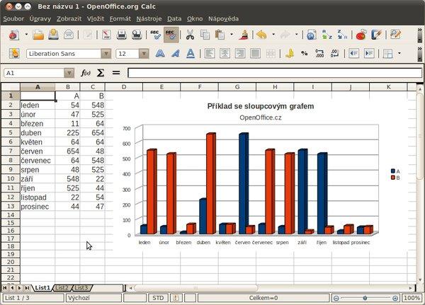 Editace grafu