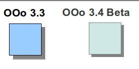 Vzdálenost stínu od objektu ve srovnání verzí 3.3 (vlevo) a 3.4 Beta (vpravo)