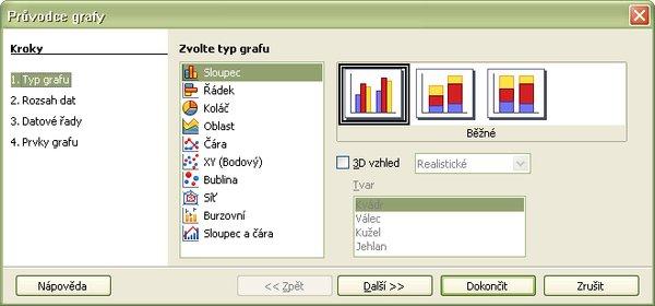 Sprievodca pre vkladanie grafov