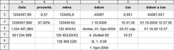 Příklady předdefinovaných formátů pro hodnotu buňky