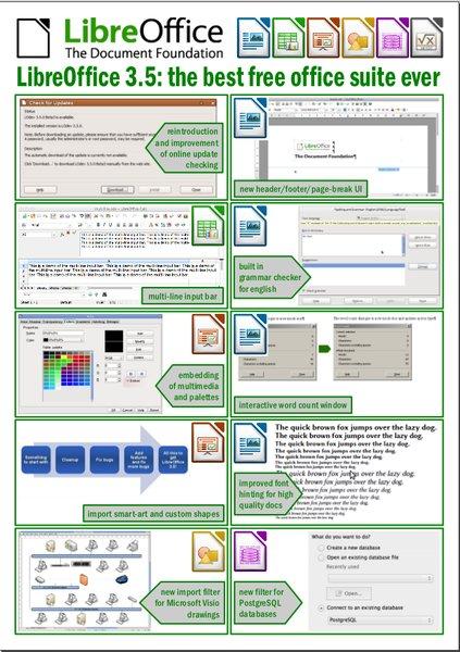 Vlastnosti LibreOffice 3.5 v PDF, anglicky