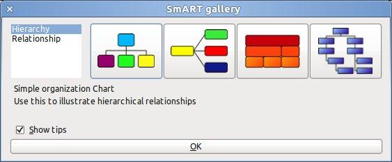 Výběr typu diagramu: hierarchický…