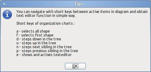 Okno s tipy – klávesové zkratky pro práci s diagramy