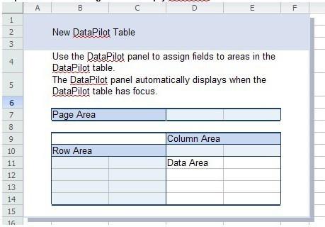 Prázdná kontingenční tabulka