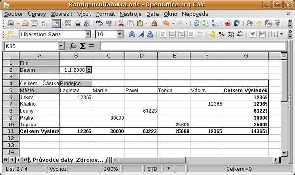 Výsledná kontingenční tabulka s datem 1.1.2008