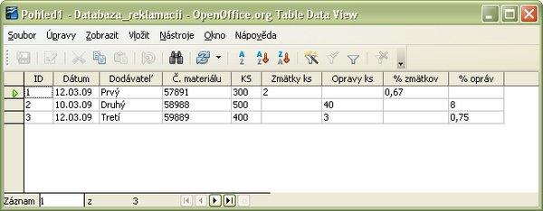 Zobrazené percentuálne výsledky v definovanom pohľade