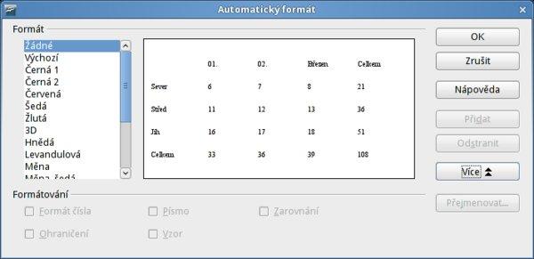 Volby Automatického formátu