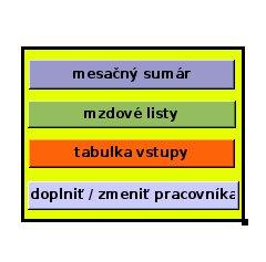 Navigačné menu v liste menu