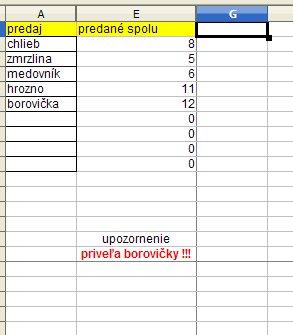 Tabuľka so skrytými stĺpcami B:D