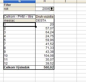 Aplikovanie filtra pre vozidlo DESTA