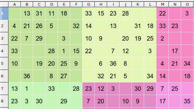 Část plánu Sudoku, nastaveného na 6*6