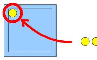 Obrázek 10: První oko jste zarovnali doleva nahoru