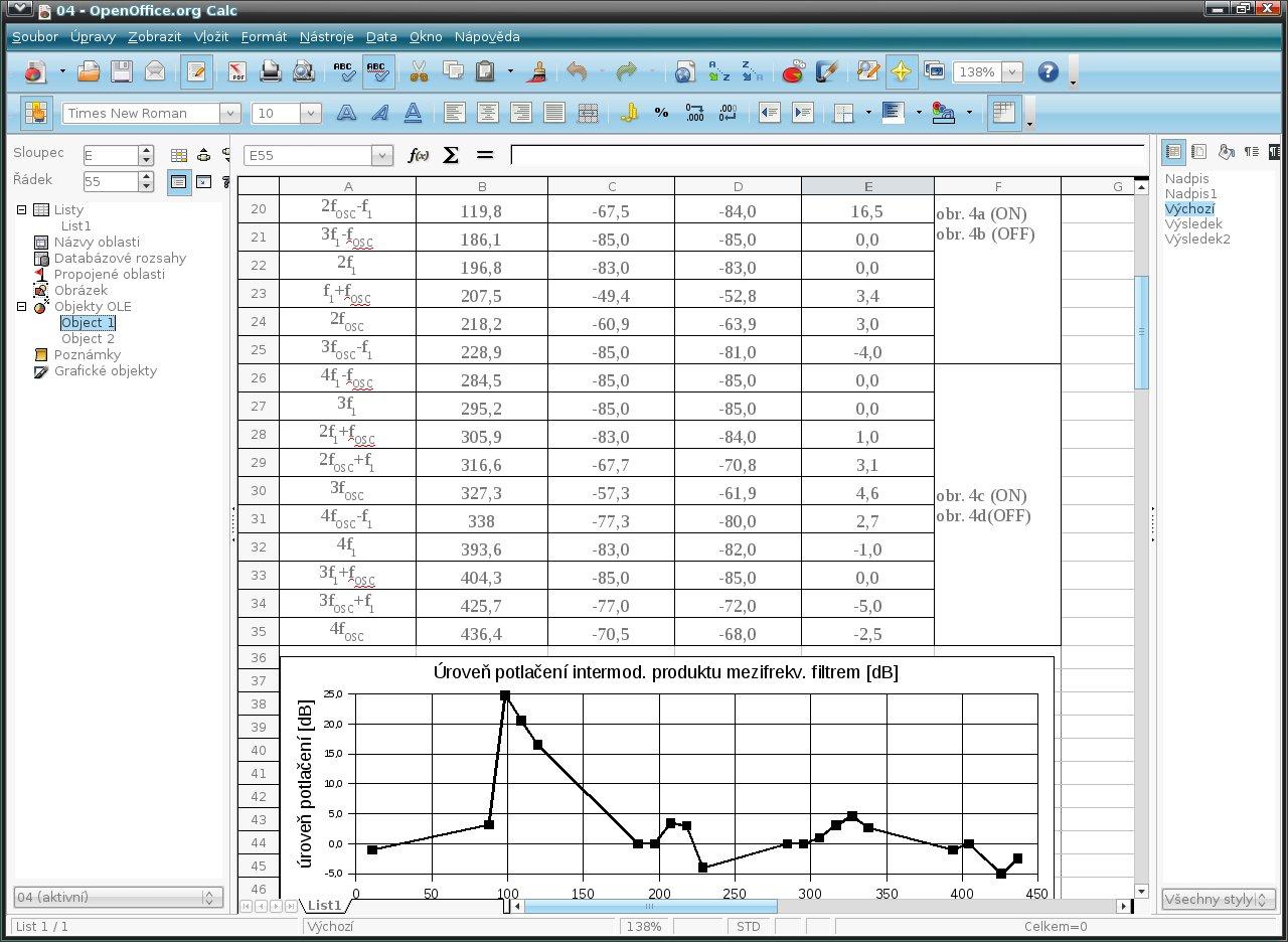 Calc, data a graf