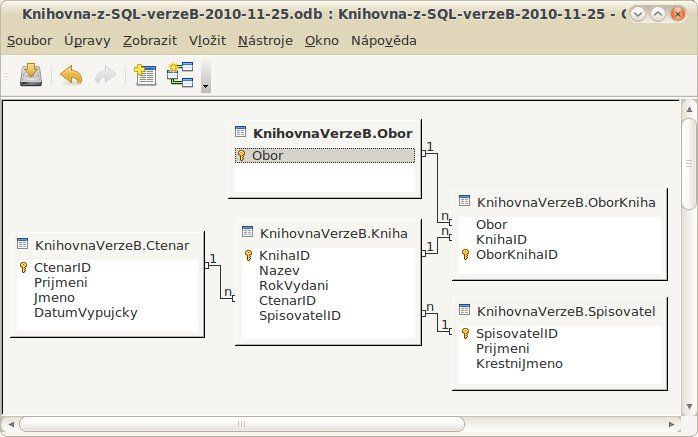 Vazby v databázi, převzaté v Base z programu Workbench