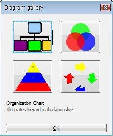 Základní přehled dostupných diagramů