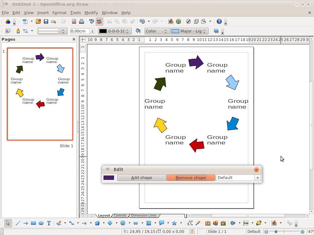 Ukázka Cycle diagram v praxi (ze stránek Wiki Diagram Extension)