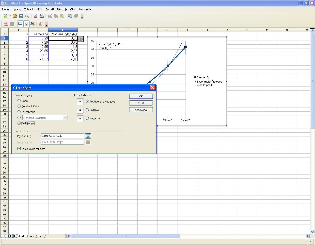 Regresné funkcie a rozdielové hodnoty v grafe