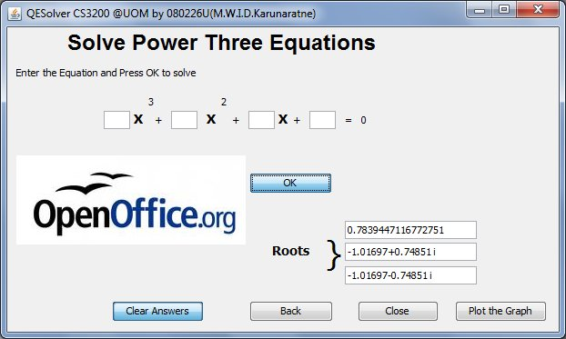 Okno po výpočtu kořenů rovnice. Původní zadání ovšem zmizí a není již použitelné