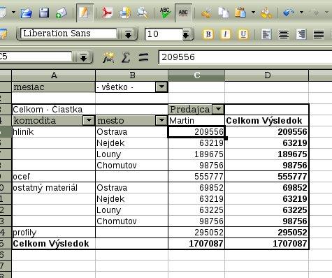 Tabuľka Sprievodcu dátami po aplikovaní filtra