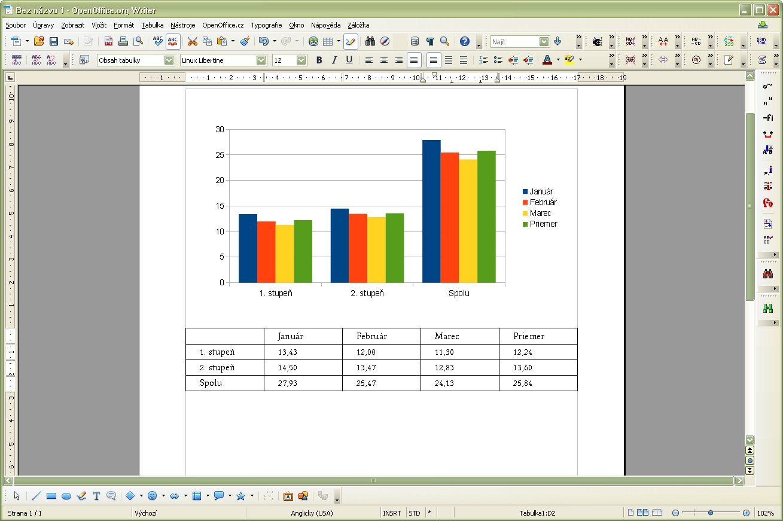 Vložený graf do dokumentu