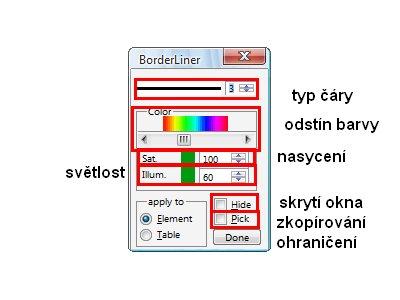 Jak vypadá okno pluginu Border Liner