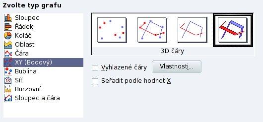 """Typ grafu """"XY (Bodový)"""""""