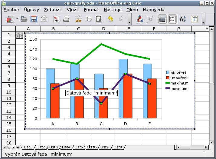 Úprava grafu – označení datové řady