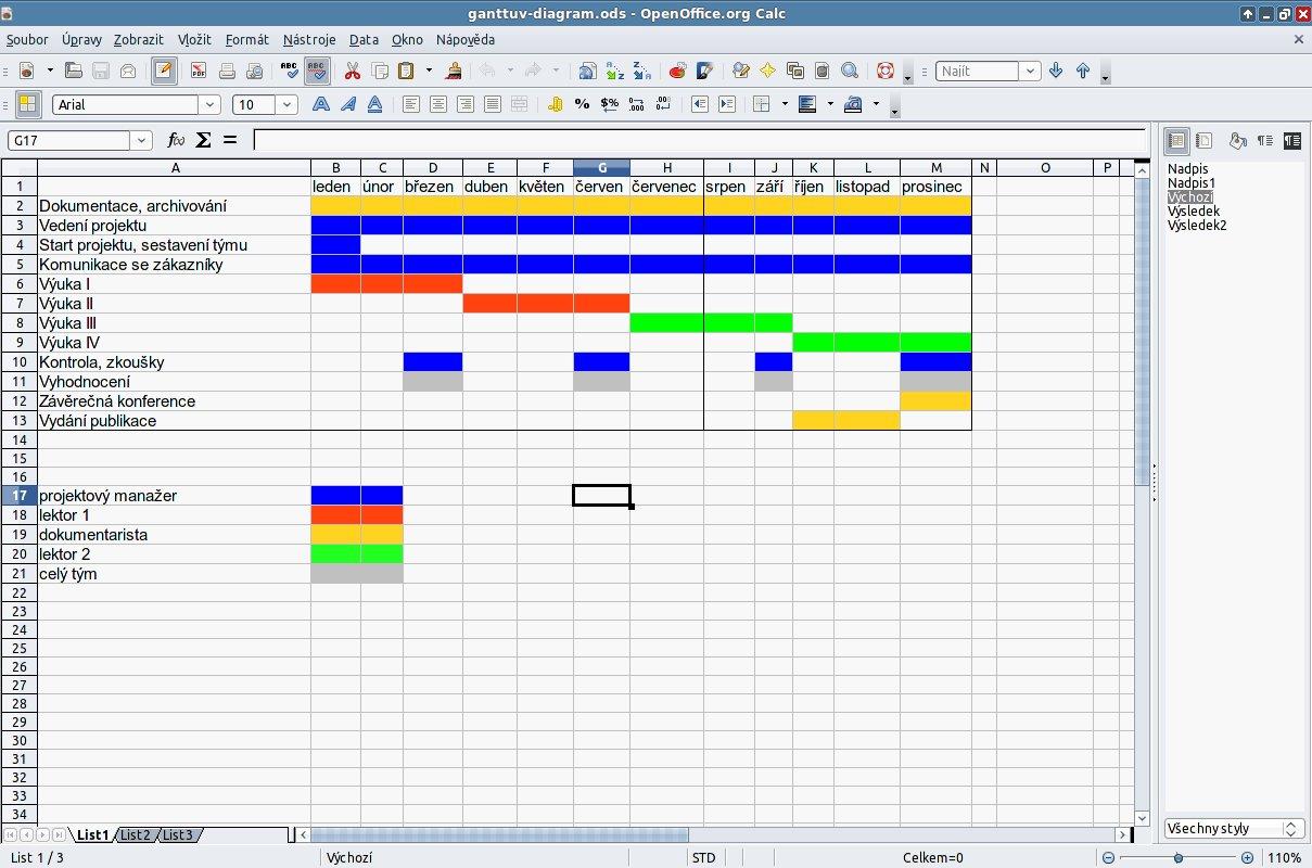 OpenOffice.org Calc 3.3 v Xubuntu