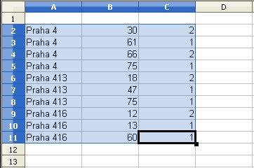 Seřazeno podle sloupce A a B a C