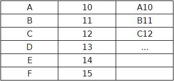 tabulka01