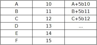 tabulka02