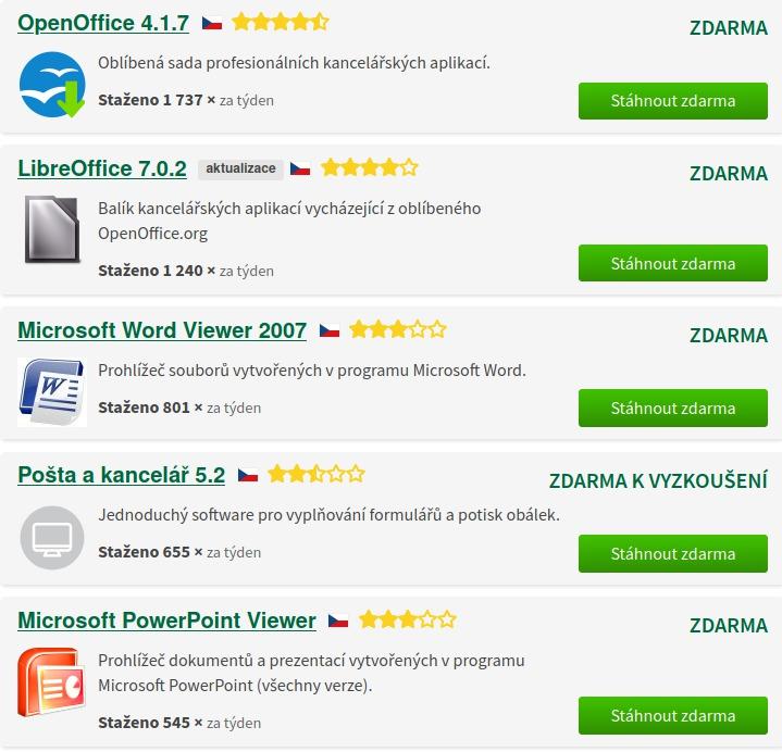 Statistika na stránce slunecnice.cz