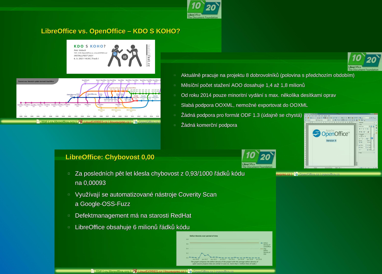 Snímky z přednášky