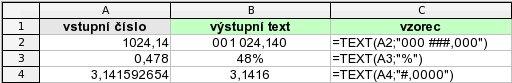 Formátování čísel na text