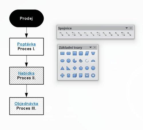 MindMeister online nástroj, který slouží k tvorbě a sdílení myšlenkových map.