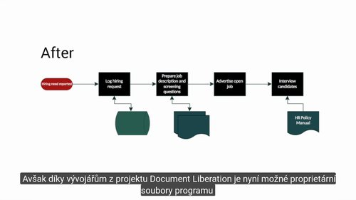 Document Liberation Project (zdroj: video k projektu)