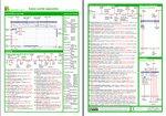 Karta rychlé nápovědy pro Calc