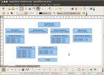 Organizační schéma po vyplněné a rozkopírování