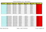 Náhľad strany s vyplnenými údajmi v hlavičke a päte